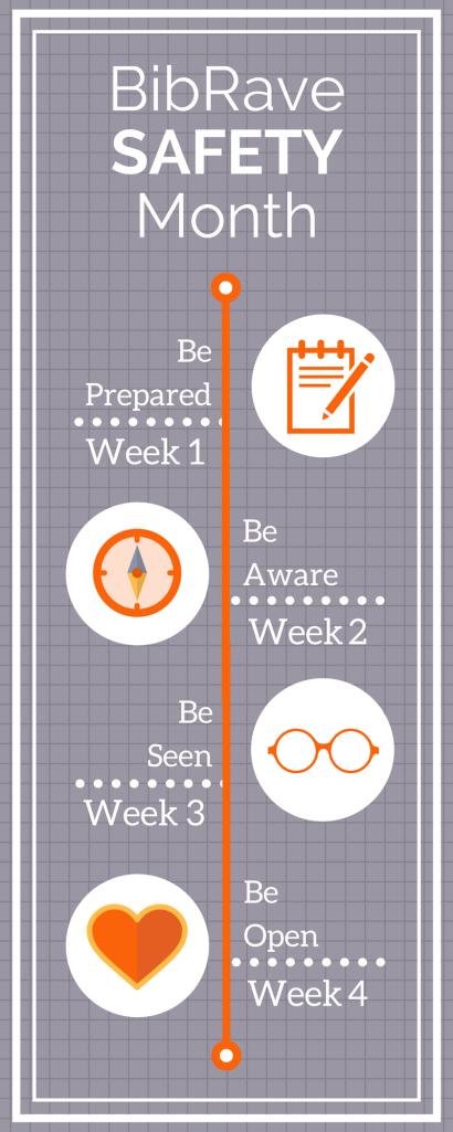 BibRave Safety Month Infographic Timeline